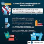 Kemendikbud Larang Penggunaan Plastik
